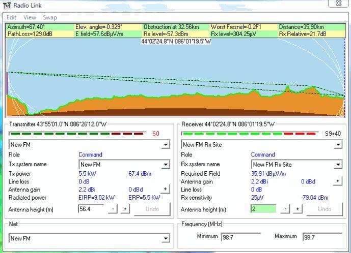 Longley-Rice Path Analysis